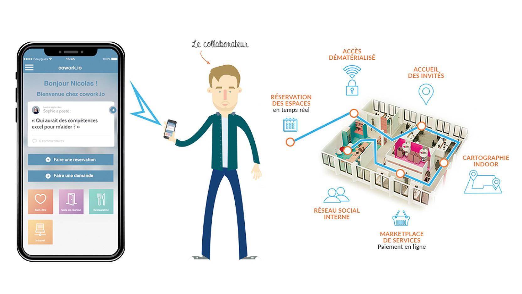 La géolocalisation au travail : gadget, menace ou réelle opportunité ?
